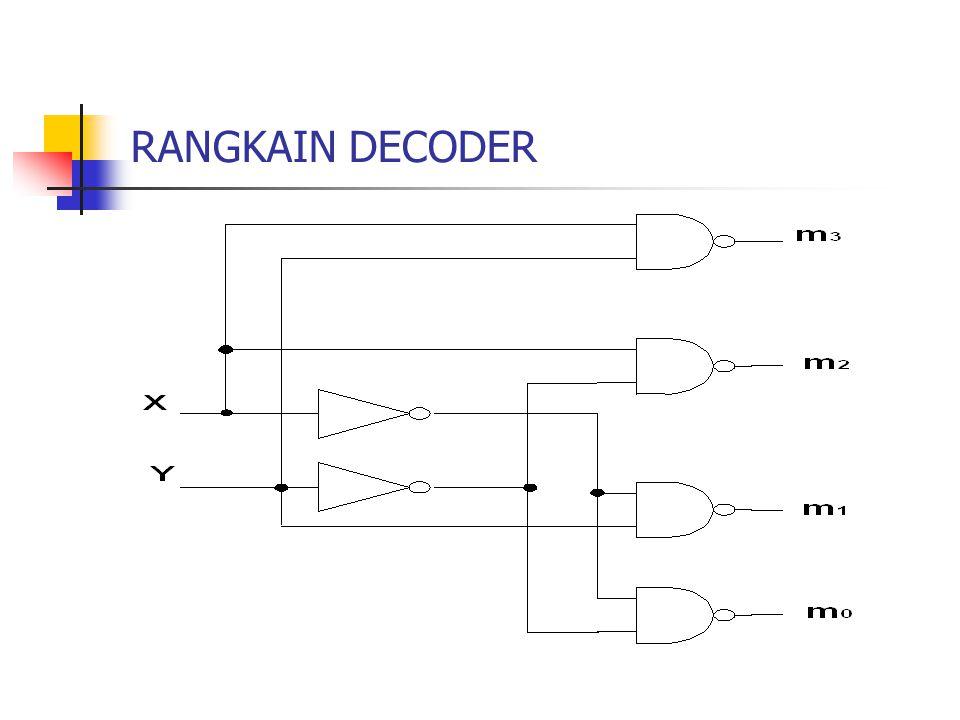 RANGKAIN DECODER
