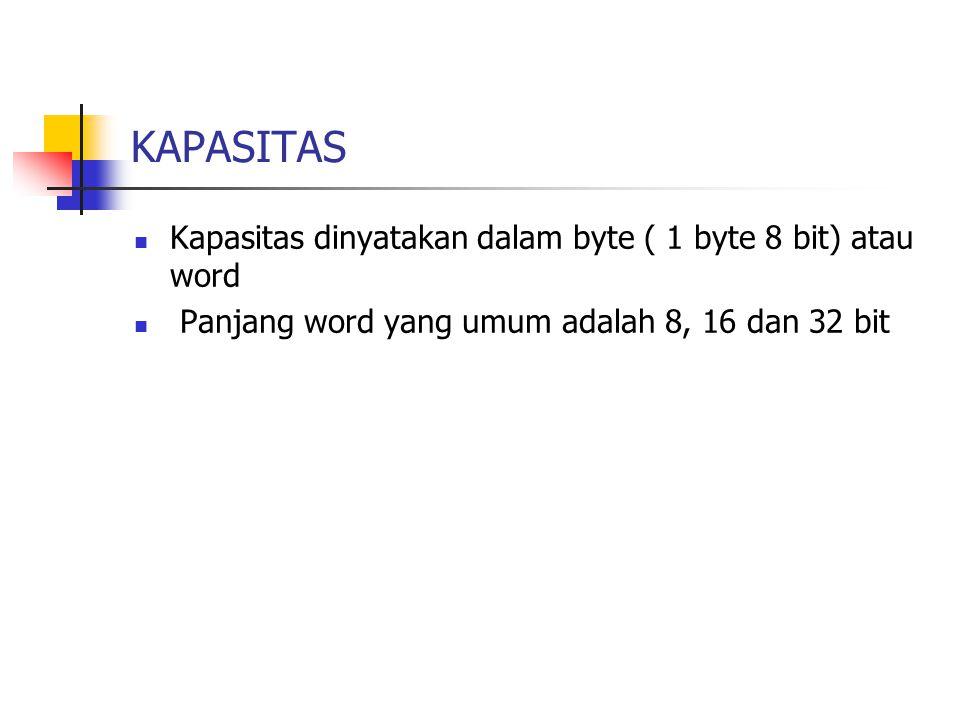 KAPASITAS Kapasitas dinyatakan dalam byte ( 1 byte 8 bit) atau word Panjang word yang umum adalah 8, 16 dan 32 bit