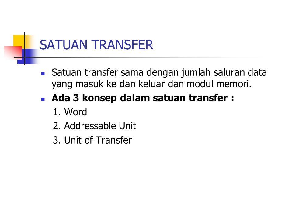 SATUAN TRANSFER Satuan transfer sama dengan jumlah saluran data yang masuk ke dan keluar dan modul memori. Ada 3 konsep dalam satuan transfer : 1. Wor