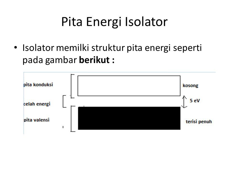 Pita Energi Isolator Isolator memilki struktur pita energi seperti pada gambar berikut :