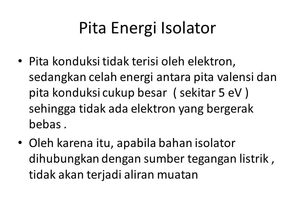Pita Energi Isolator Pita konduksi tidak terisi oleh elektron, sedangkan celah energi antara pita valensi dan pita konduksi cukup besar ( sekitar 5 eV ) sehingga tidak ada elektron yang bergerak bebas.
