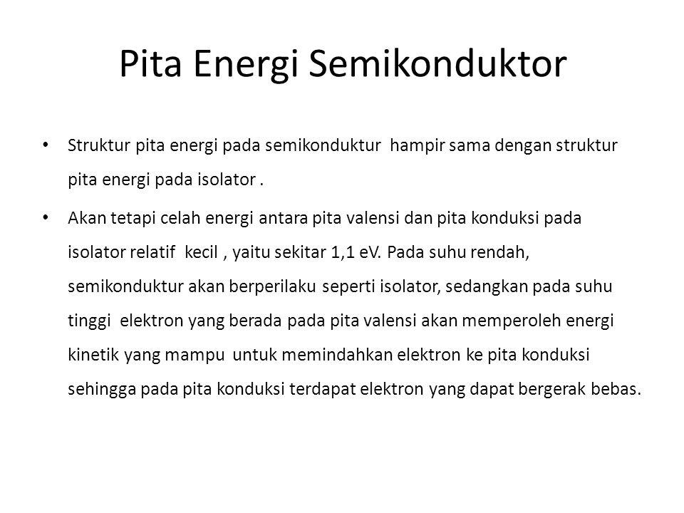 Pita Energi Semikonduktor Struktur pita energi pada semikonduktur hampir sama dengan struktur pita energi pada isolator. Akan tetapi celah energi anta