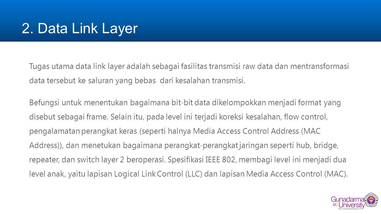 2. Data Link Layer Tugas utama data link layer adalah sebagai fasilitas transmisi raw data dan mentransformasi data tersebut ke saluran yang bebas dar