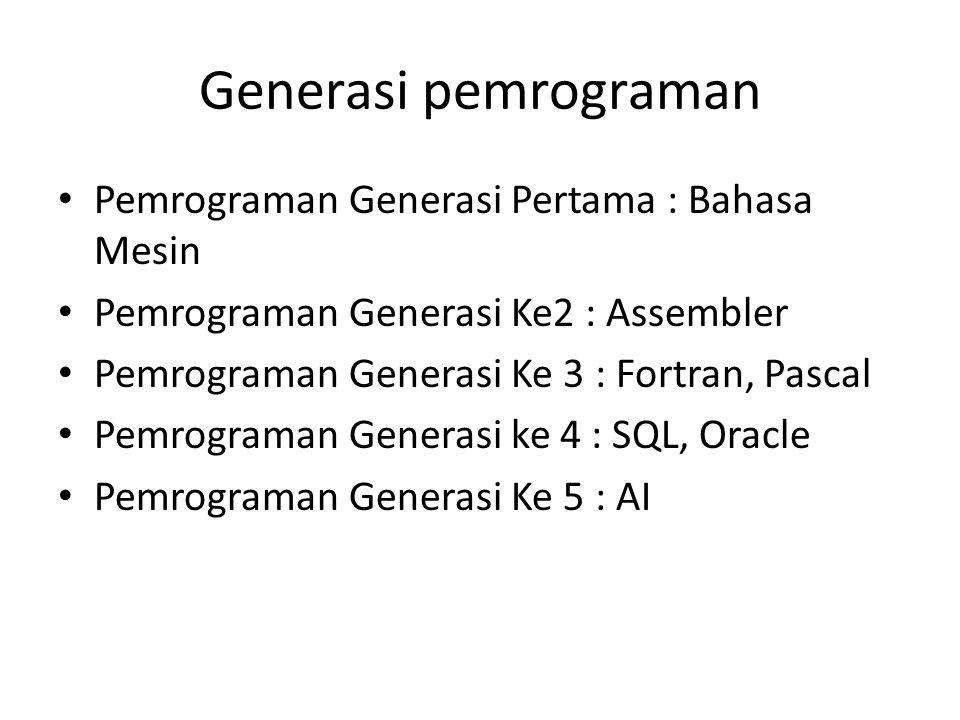 Generasi pemrograman Pemrograman Generasi Pertama : Bahasa Mesin Pemrograman Generasi Ke2 : Assembler Pemrograman Generasi Ke 3 : Fortran, Pascal Pemrograman Generasi ke 4 : SQL, Oracle Pemrograman Generasi Ke 5 : AI