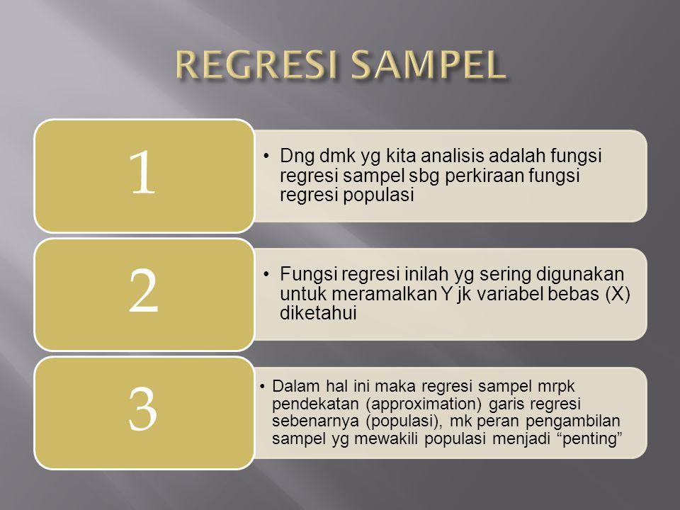 Dng dmk yg kita analisis adalah fungsi regresi sampel sbg perkiraan fungsi regresi populasi 1 Fungsi regresi inilah yg sering digunakan untuk meramalk