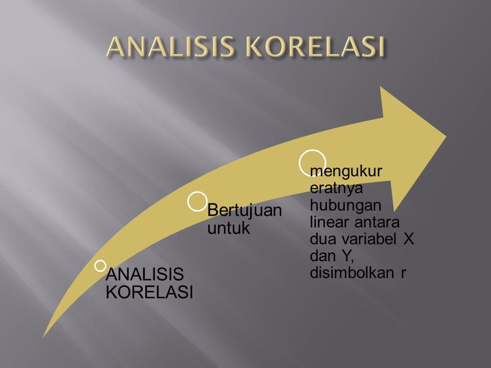 ANALISIS KORELAS I Bertujuan untuk mengukur eratnya hubungan linear antara dua variabel X dan Y, disimbolkan r