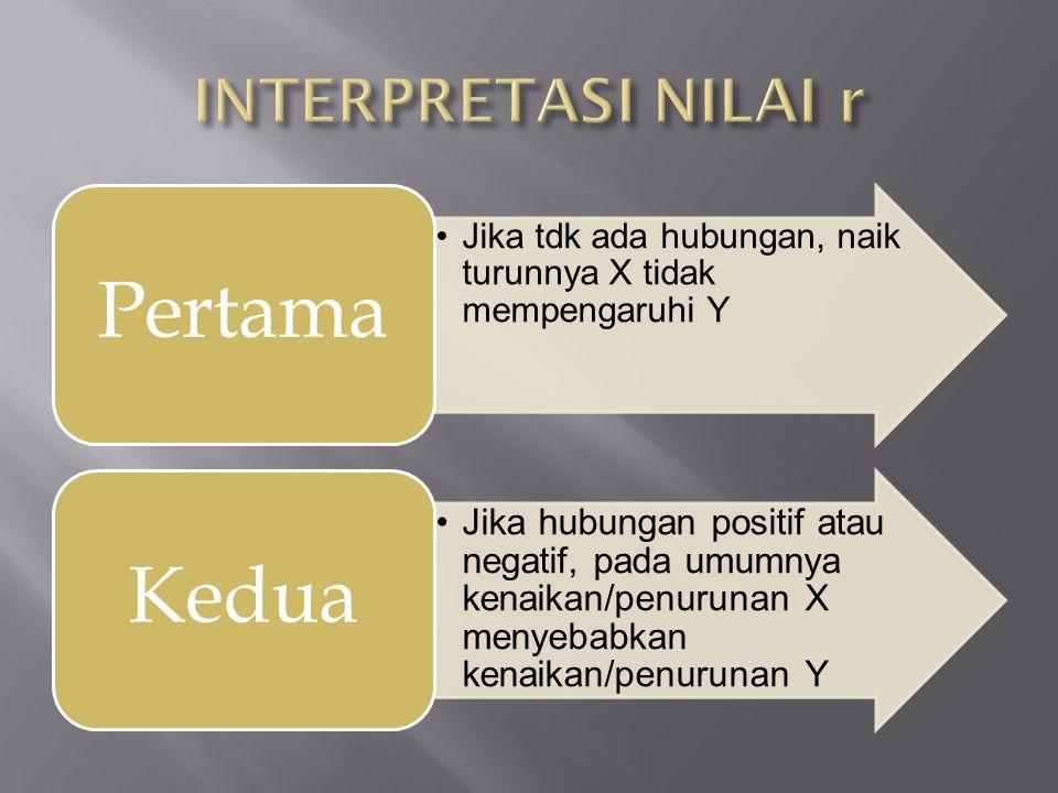 Jika tdk ada hubungan, naik turunnya X tidak mempengaruhi Y Pertama Jika hubungan positif atau negatif, pada umumnya kenaikan/penurunan X menyebabkan