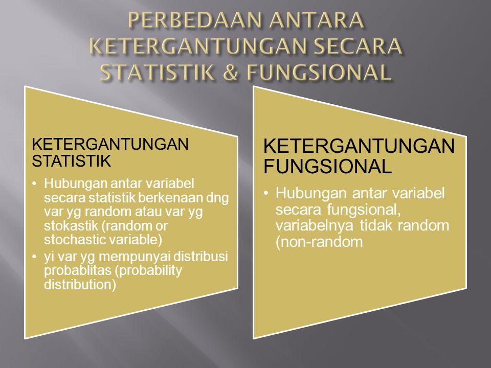 KETERGANTUNGAN STATISTIK Hubungan antar variabel secara statistik berkenaan dng var yg random atau var yg stokastik (random or stochastic variable) yi