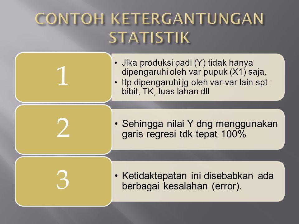 Jika produksi padi (Y) tidak hanya dipengaruhi oleh var pupuk (X1) saja, ttp dipengaruhi jg oleh var-var lain spt : bibit, TK, luas lahan dll 1 Sehing