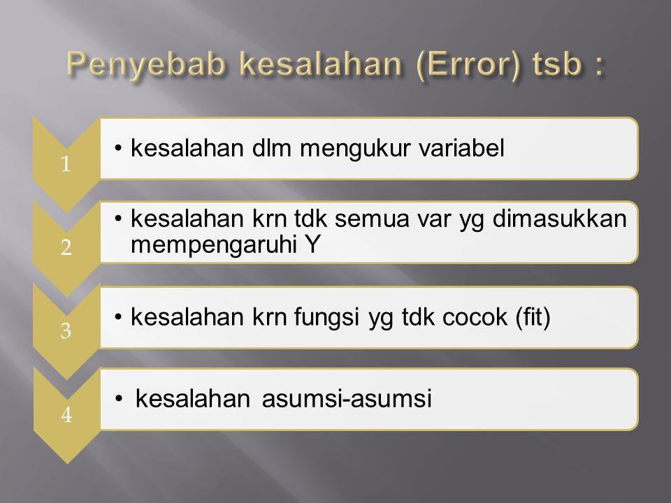 1 kesalahan dlm mengukur variabel 2 kesalahan krn tdk semua var yg dimasukkan mempengaruhi Y 3 kesalahan krn fungsi yg tdk cocok (fit) 4 kesalahan asu