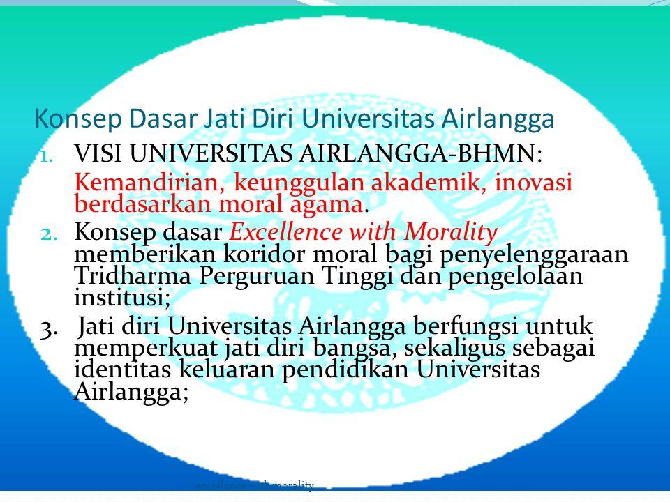 Konsep Dasar Jati Diri Universitas Airlangga 1. VISI UNIVERSITAS AIRLANGGA-BHMN: Kemandirian, keunggulan akademik, inovasi berdasarkan moral agama. 2.