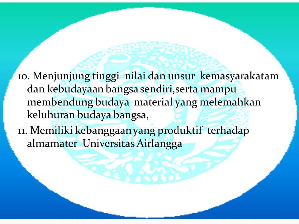 10. Menjunjung tinggi nilai dan unsur kemasyarakatam dan kebudayaan bangsa sendiri,serta mampu membendung budaya material yang melemahkan keluhuran bu