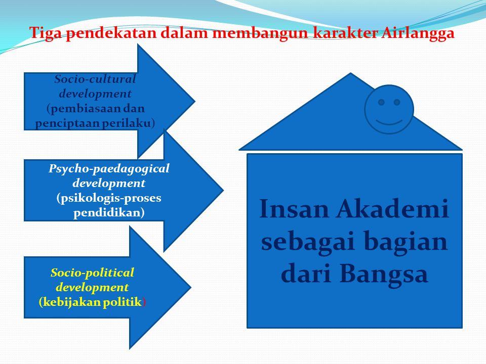 Tiga pendekatan dalam membangun karakter Airlangga Socio-cultural development (pembiasaan dan penciptaan perilaku) Socio-political development (kebija