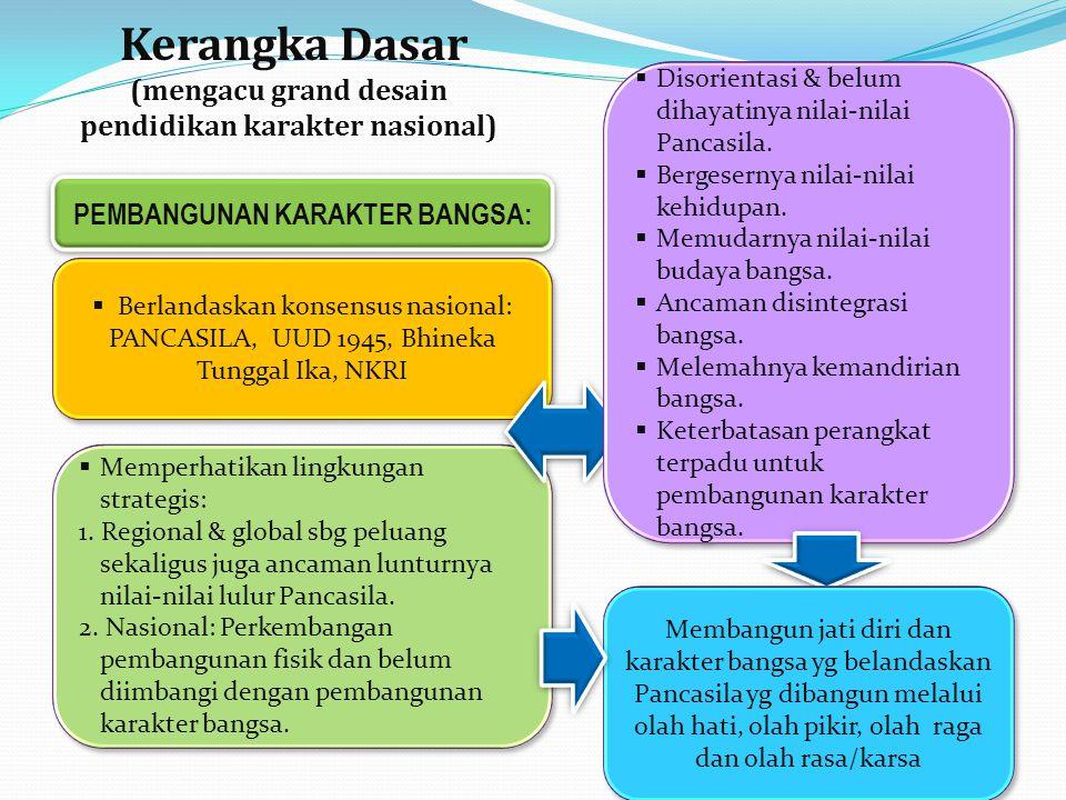 5.Pergeseran budaya religius dan idealis menjadi budaya yang lebih bersifat pragmatis-material; 6.