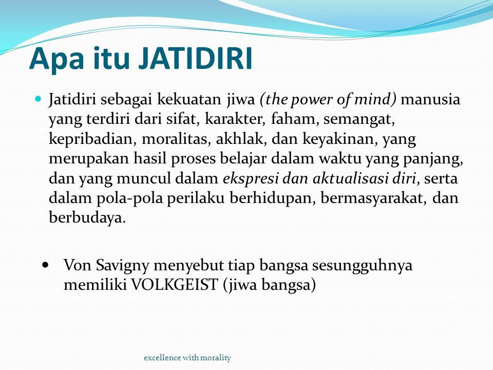 excellence with morality Apa itu JATIDIRI Jatidiri sebagai kekuatan jiwa (the power of mind) manusia yang terdiri dari sifat, karakter, faham, semanga