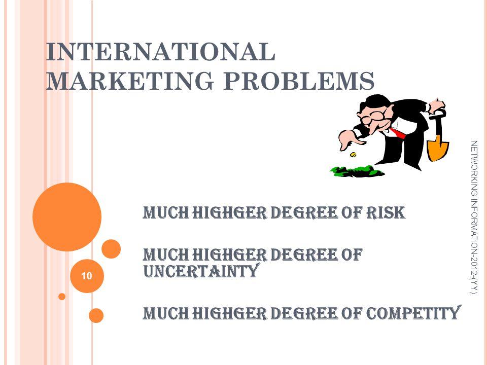 INTERNATIONAL MARKETING PROBLEMS Much Highger Degree Of Risk Much Highger Degree Of Uncertainty Much Highger Degree Of Competity 10 NETWORKING INFORMA