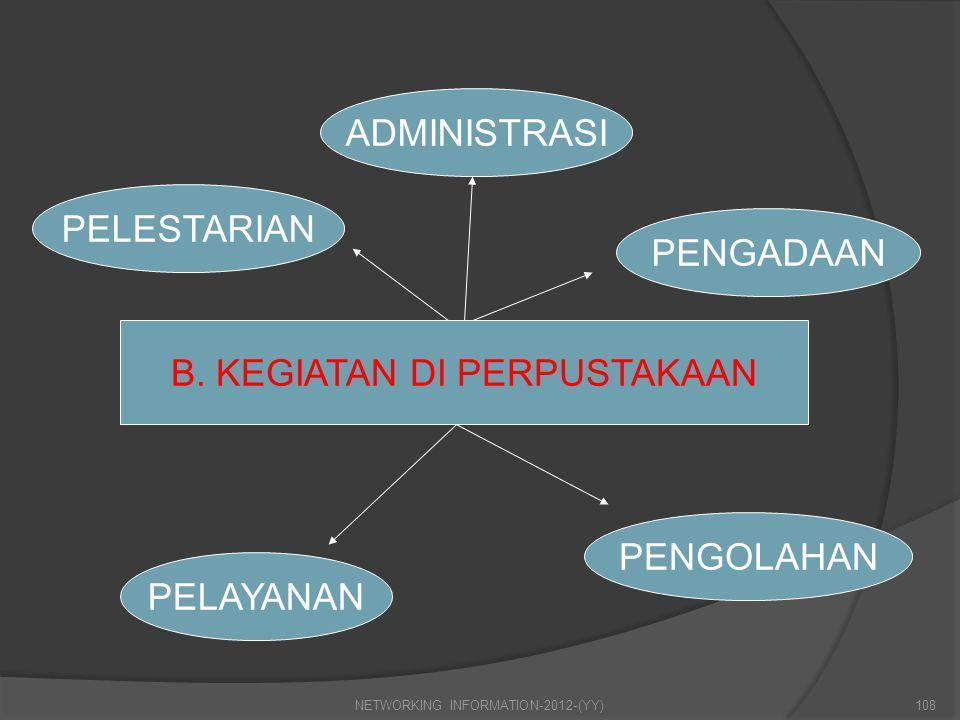 B. KEGIATAN DI PERPUSTAKAAN ADMINISTRASI PELAYANAN PENGOLAHAN PENGADAAN PELESTARIAN 108NETWORKING INFORMATION-2012-(YY)