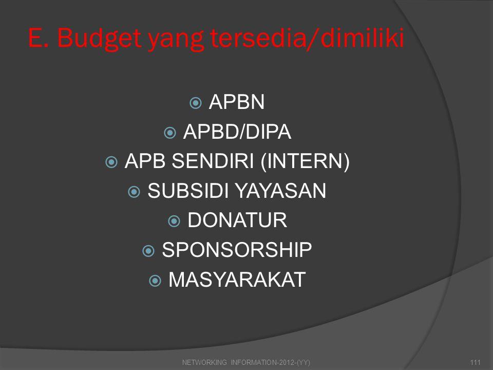 E. Budget yang tersedia/dimiliki  APBN  APBD/DIPA  APB SENDIRI (INTERN)  SUBSIDI YAYASAN  DONATUR  SPONSORSHIP  MASYARAKAT 111NETWORKING INFORM
