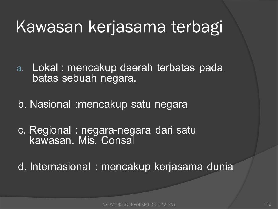 Kawasan kerjasama terbagi a. Lokal : mencakup daerah terbatas pada batas sebuah negara. b. Nasional :mencakup satu negara c. Regional : negara-negara