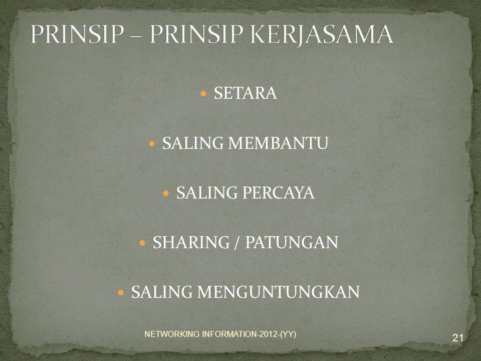 SETARA SALING MEMBANTU SALING PERCAYA SHARING / PATUNGAN SALING MENGUNTUNGKAN NETWORKING INFORMATION-2012-(YY) 21