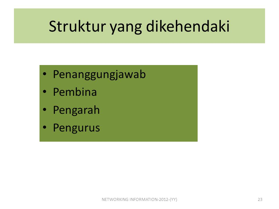 Struktur yang dikehendaki Penanggungjawab Pembina Pengarah Pengurus NETWORKING INFORMATION-2012-(YY)23