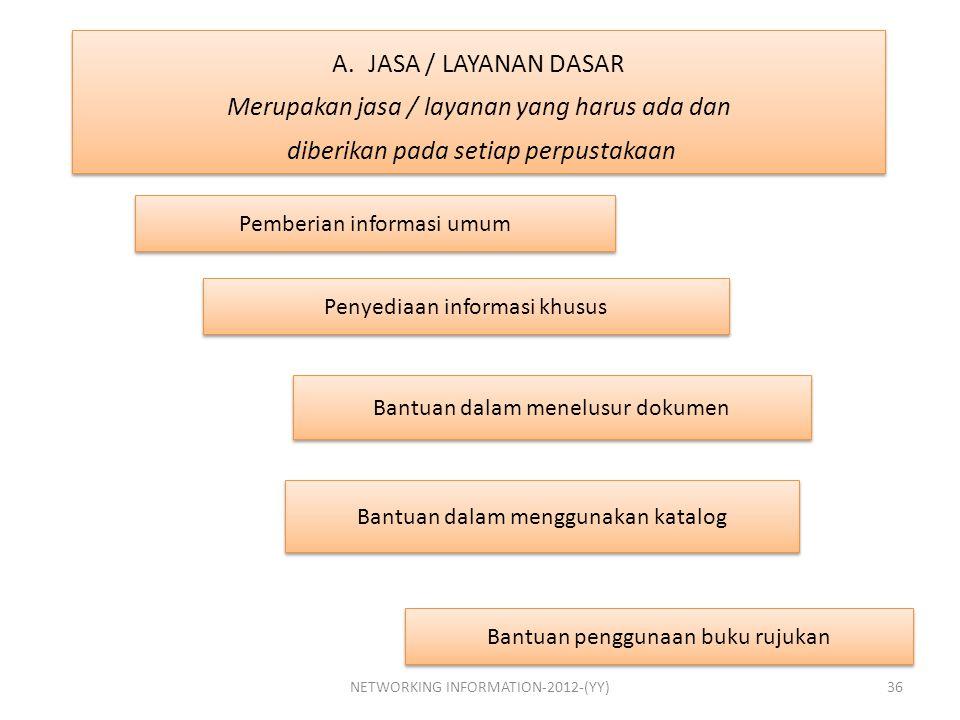A.JASA / LAYANAN DASAR Merupakan jasa / layanan yang harus ada dan diberikan pada setiap perpustakaan A.JASA / LAYANAN DASAR Merupakan jasa / layanan