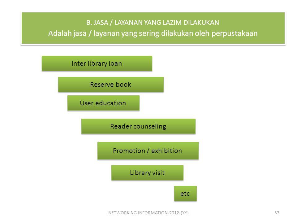 B. JASA / LAYANAN YANG LAZIM DILAKUKAN Adalah jasa / layanan yang sering dilakukan oleh perpustakaan B. JASA / LAYANAN YANG LAZIM DILAKUKAN Adalah jas