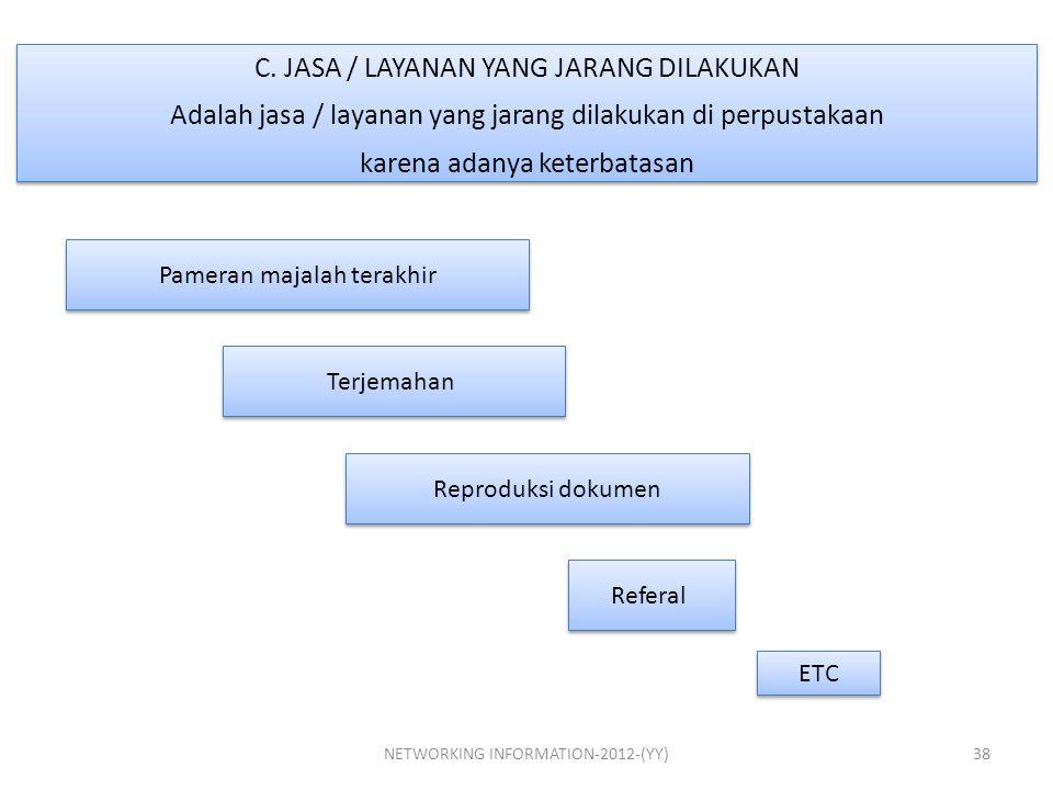 C. JASA / LAYANAN YANG JARANG DILAKUKAN Adalah jasa / layanan yang jarang dilakukan di perpustakaan karena adanya keterbatasan C. JASA / LAYANAN YANG