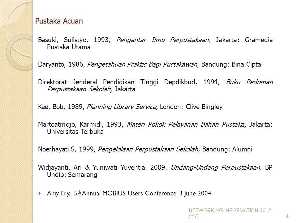 Pustaka Acuan Basuki, Sulistyo, 1993, Pengantar Ilmu Perpustakaan, Jakarta: Gramedia Pustaka Utama Daryanto, 1986, Pengetahuan Praktis Bagi Pustakawan