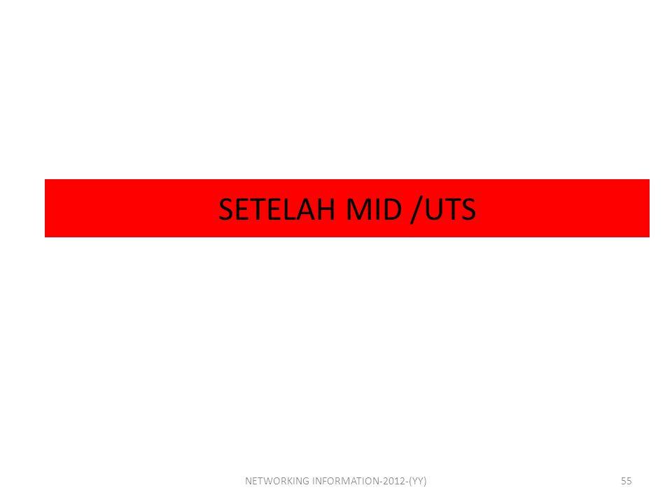 SETELAH MID /UTS NETWORKING INFORMATION-2012-(YY)55