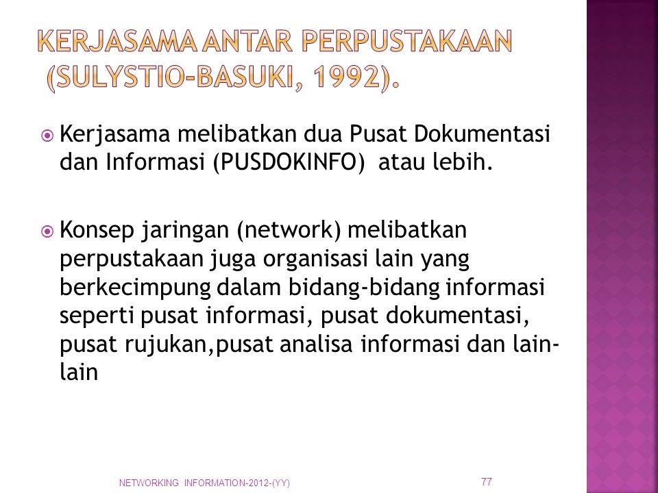  Kerjasama melibatkan dua Pusat Dokumentasi dan Informasi (PUSDOKINFO) atau lebih.  Konsep jaringan (network) melibatkan perpustakaan juga organisas