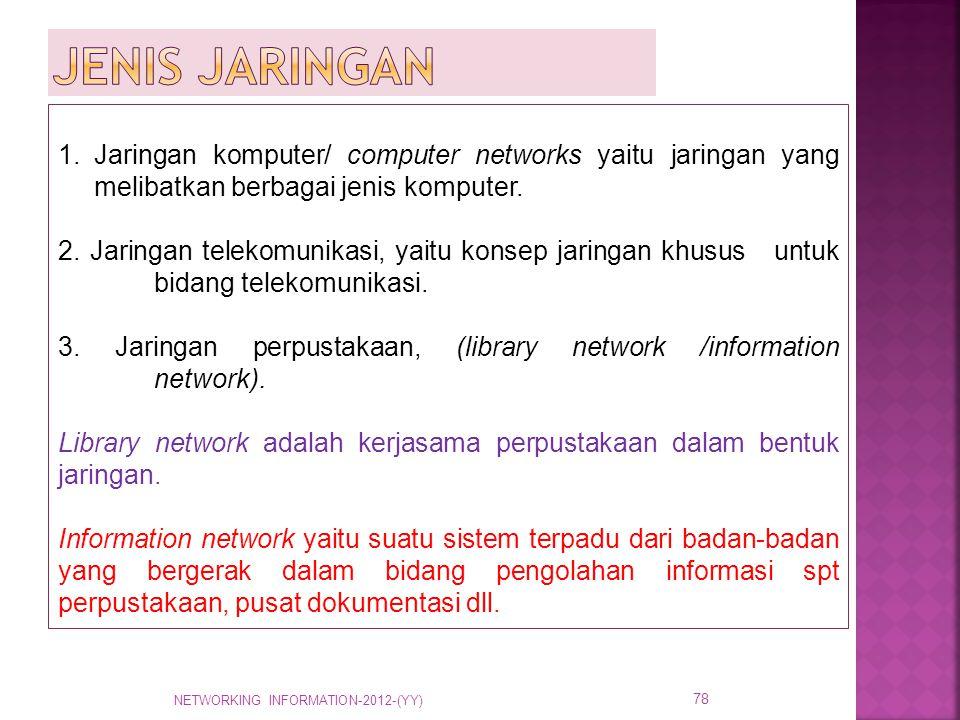 78 1.Jaringan komputer/ computer networks yaitu jaringan yang melibatkan berbagai jenis komputer. 2. Jaringan telekomunikasi, yaitu konsep jaringan kh