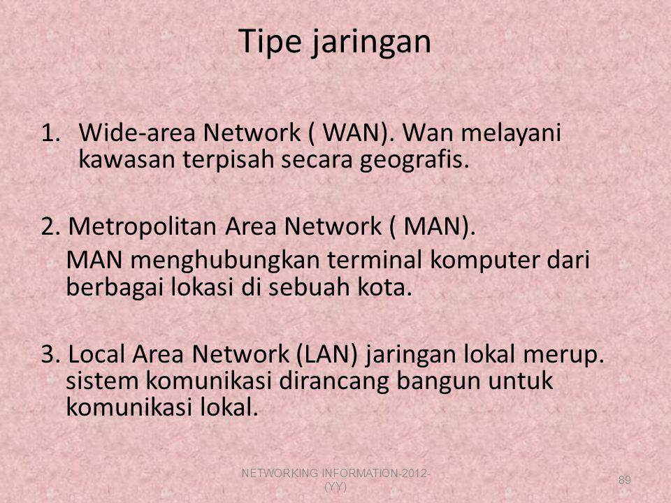 Tipe jaringan 1.Wide-area Network ( WAN). Wan melayani kawasan terpisah secara geografis. 2. Metropolitan Area Network ( MAN). MAN menghubungkan termi