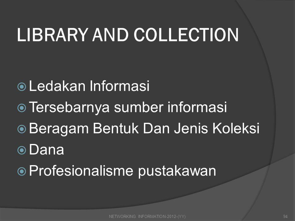 LIBRARY AND COLLECTION  Ledakan Informasi  Tersebarnya sumber informasi  Beragam Bentuk Dan Jenis Koleksi  Dana  Profesionalisme pustakawan NETWO