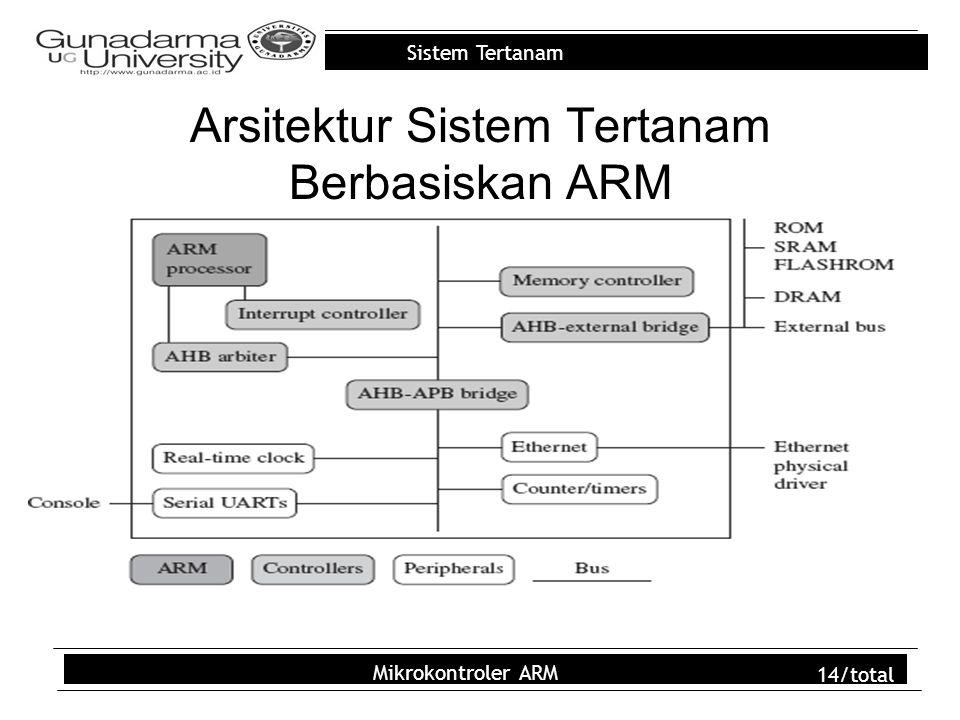 Sistem Tertanam Mikrokontroler ARM 14/total Arsitektur Sistem Tertanam Berbasiskan ARM