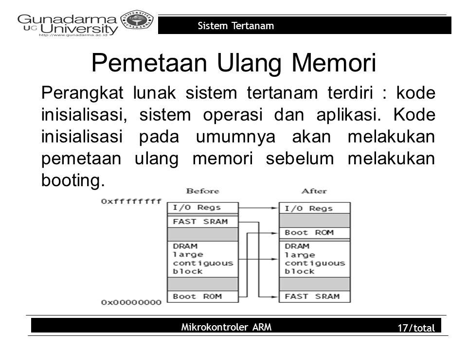 Sistem Tertanam Mikrokontroler ARM 17/total Pemetaan Ulang Memori Perangkat lunak sistem tertanam terdiri : kode inisialisasi, sistem operasi dan apli
