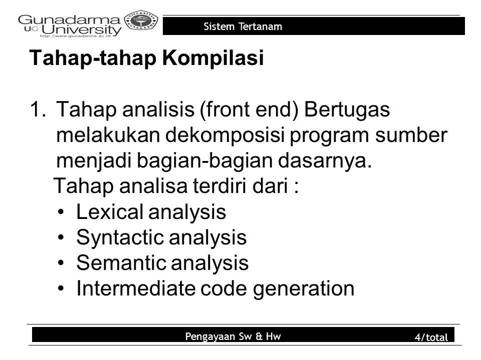 Sistem Tertanam Tahap-tahap Kompilasi 1.Tahap analisis (front end) Bertugas melakukan dekomposisi program sumber menjadi bagian-bagian dasarnya.