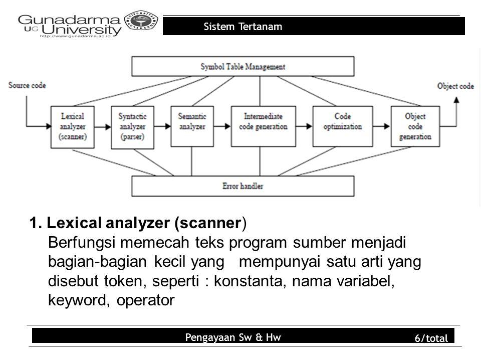 Sistem Tertanam 1. Lexical analyzer (scanner) Berfungsi memecah teks program sumber menjadi bagian-bagian kecil yang mempunyai satu arti yang disebut