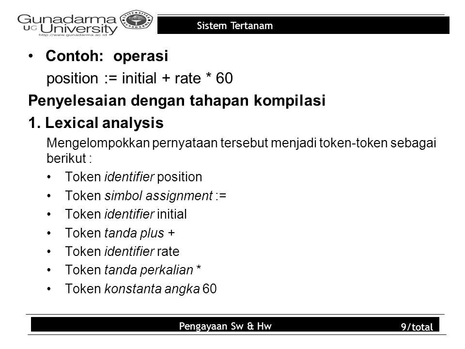Sistem Tertanam Contoh: operasi position := initial + rate * 60 Penyelesaian dengan tahapan kompilasi 1. Lexical analysis Mengelompokkan pernyataan te