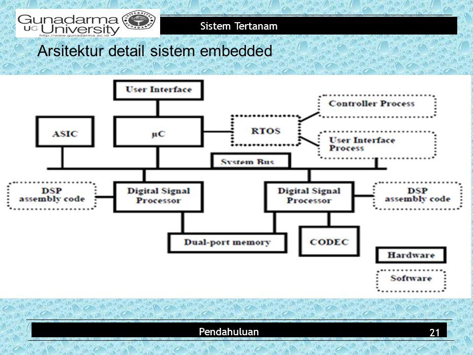 Sistem Tertanam Arsitektur detail sistem embedded Pendahuluan 21