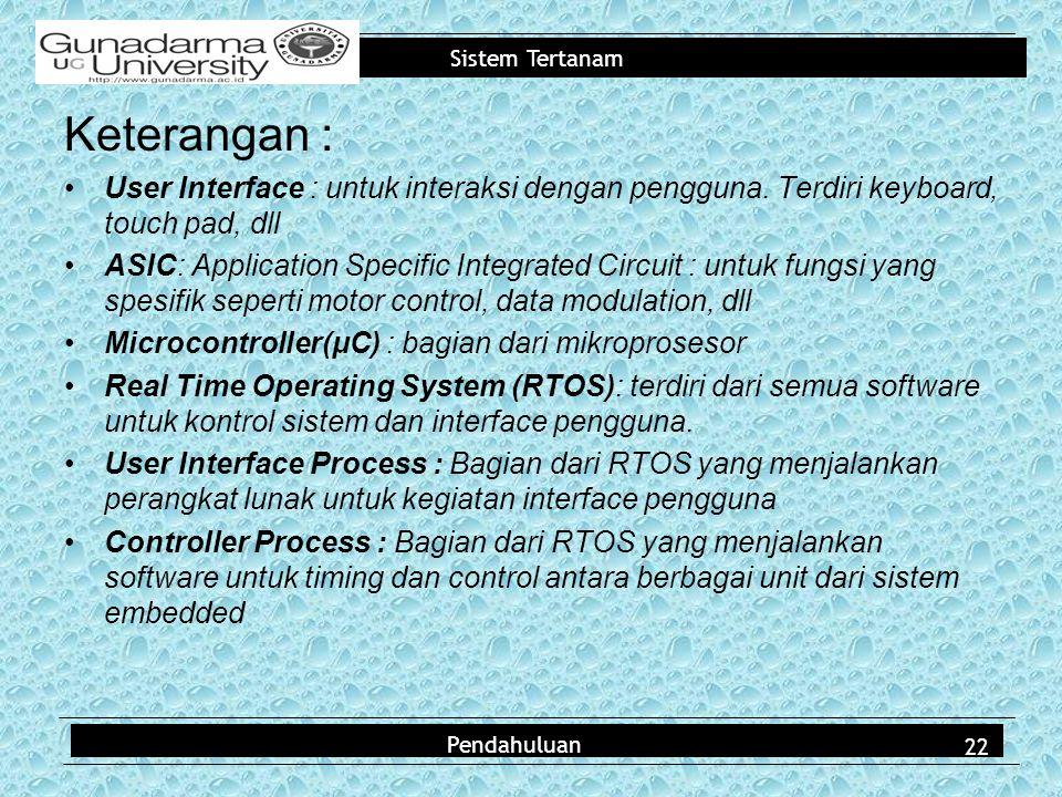 Sistem Tertanam Keterangan : User Interface : untuk interaksi dengan pengguna. Terdiri keyboard, touch pad, dll ASIC: Application Specific Integrated