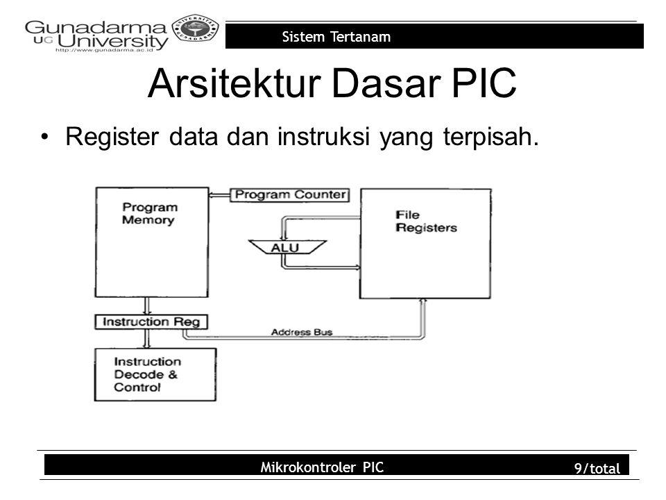 Sistem Tertanam Mikrokontroler PIC 9/total Arsitektur Dasar PIC Register data dan instruksi yang terpisah.