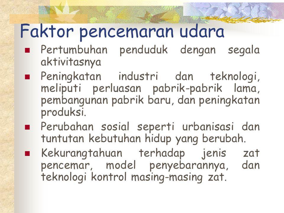 Faktor pencemaran udara Pertumbuhan penduduk dengan segala aktivitasnya Peningkatan industri dan teknologi, meliputi perluasan pabrik-pabrik lama, pem