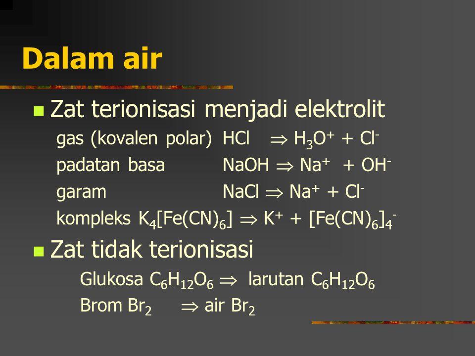 Reaksi dengan air Logam alkali/alkali tanah Na +H 2 O  Na + +H 2 +OH - Hidrolisis CuSO 4  Cu 2+ +SO 4 2- 2H 2 O  2OH - + 2H + CuSO 4 + 2H 2 O  Cu(OH) 2 (s) + SO 4 2- + 2H + Hidrolisis tidak hanya pada garam, juga pada asam-basa lemah Hidrasi MX(s)  M(aq) n+ + X(aq) y- FeCl 2 + 6H 2 O  Fe(H 2 O) 6 2+ + 2Cl -