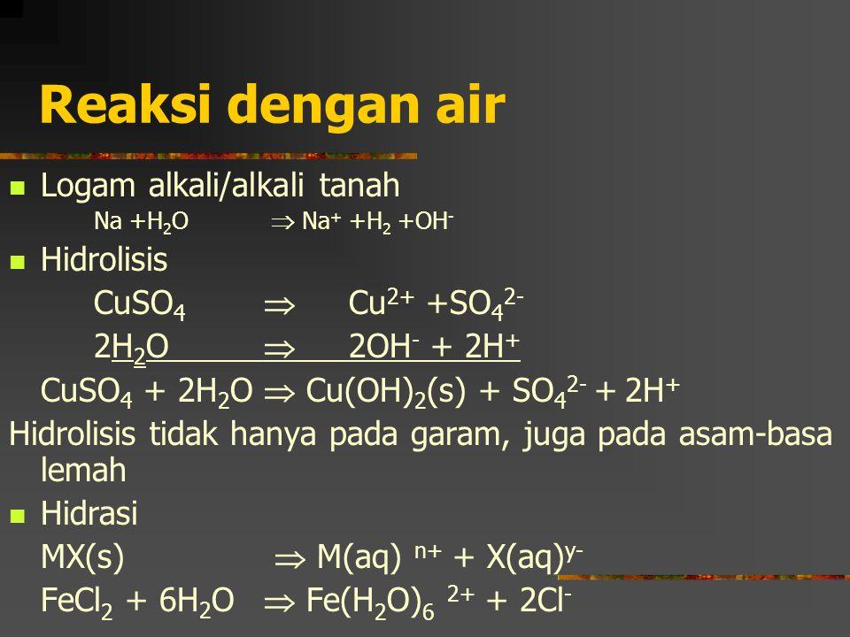 Reaksi pertukaran ion Dalam air ion-ion dapat bertukar pasangan NaOH(aq) + HCl(aq)  H 2 O + Na + + Cl - BaCl 2 (aq) + CuSO 4 (aq)  BaSO 4 (s) + 2Cl - + Cu 2+ BaCl 2 (aq) + 2AgNO 3 (aq)  2AgCl(s) + 2NO 3 - + Ba 2+ AgNO 3 (aq) + CuSO 4 (aq)  .
