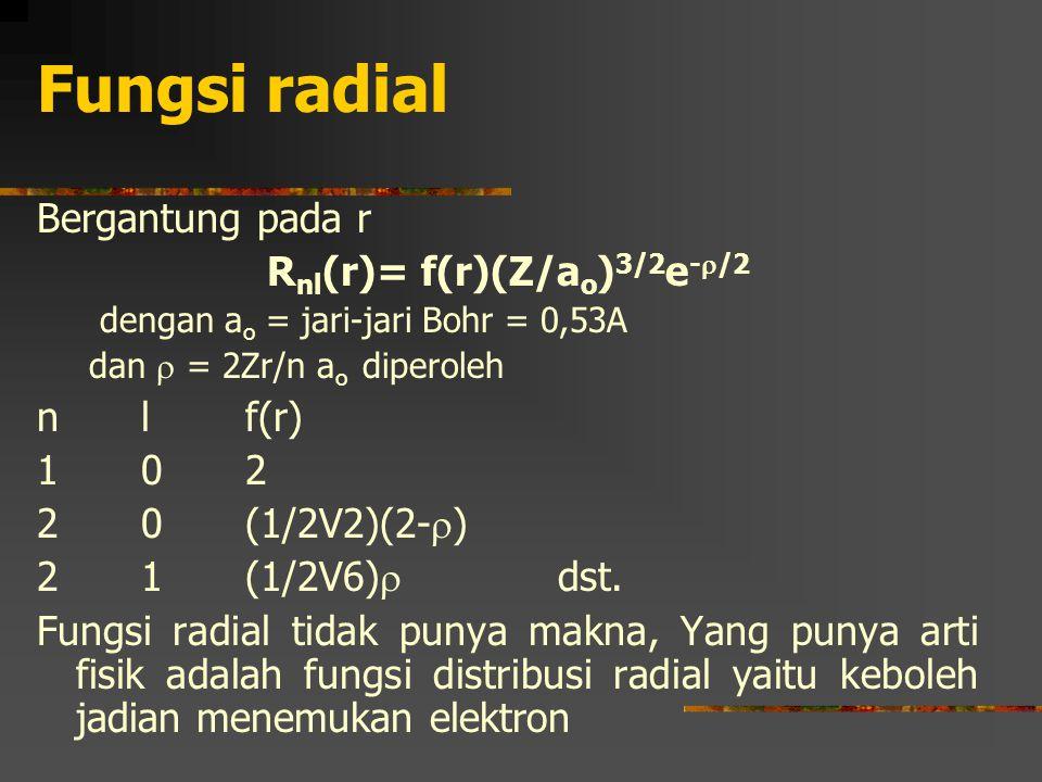 Fungsi radial Bergantung pada r R nl (r)= f(r)(Z/a o ) 3/2 e -  /2 dengan a o = jari-jari Bohr = 0,53A dan  = 2Zr/n a o diperoleh nlf(r) 102 20(1/2V2)(2-  ) 21(1/2V6)  dst.