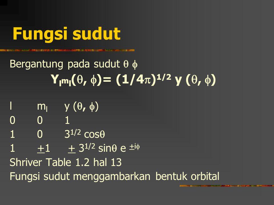 Fungsi sudut Bergantung pada sudut   Y l m l ( ,  )= (1/4  ) 1/2 y ( ,  ) lm l y ( ,  ) 001 103 1/2 cos  1+1 + 3 1/2 sin  e +i  Shriver Table 1.2 hal 13 Fungsi sudut menggambarkan bentuk orbital