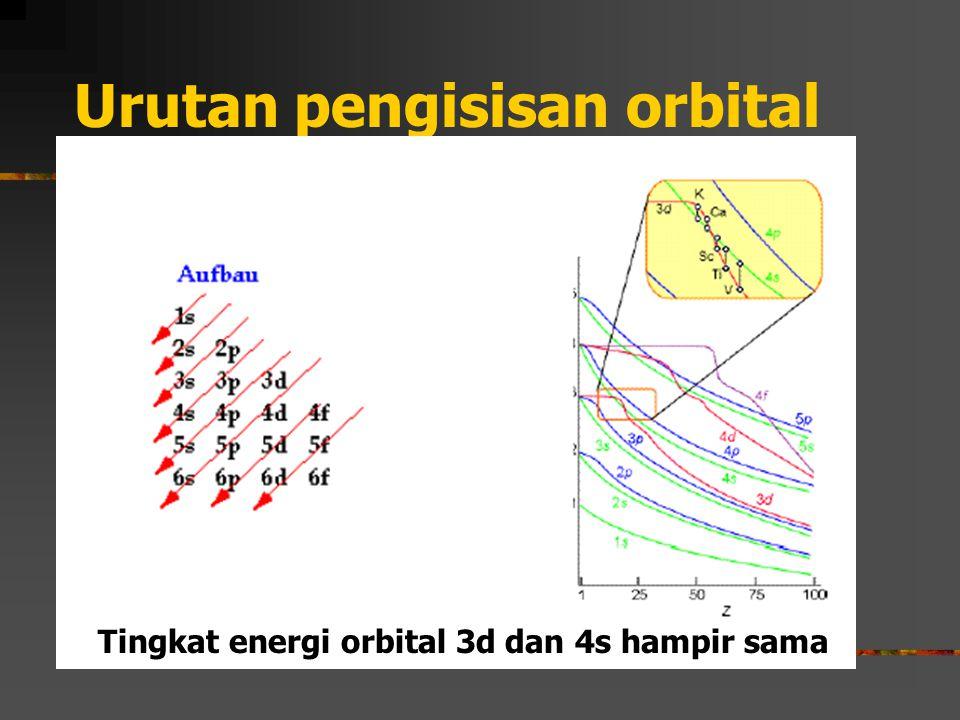 Urutan pengisisan orbital Tingkat energi orbital 3d dan 4s hampir sama
