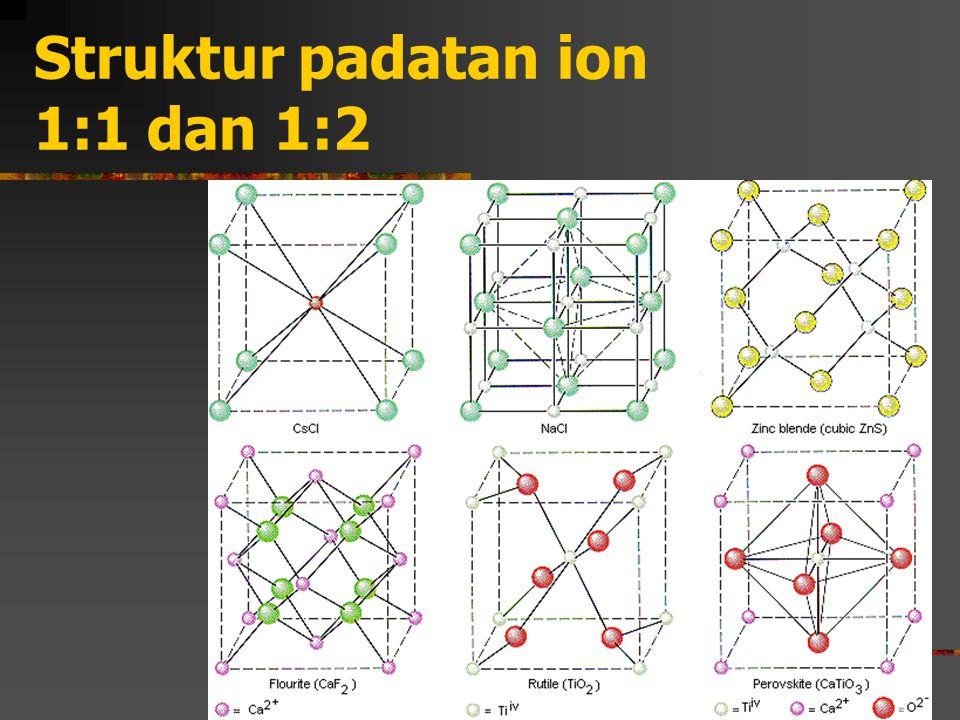 Struktur padatan ion 1:1 dan 1:2