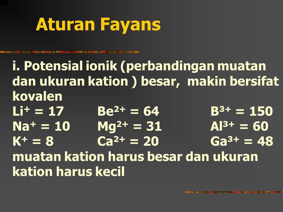 Aturan Fayans i.